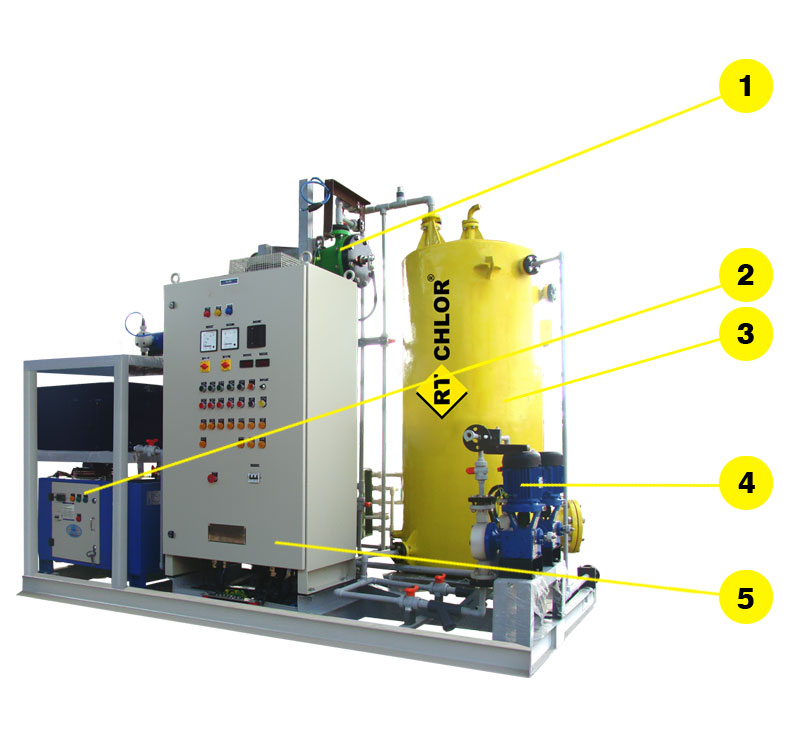 RT CHLOR BRINE-BASED HYPOCHLORITE SYSTEM MONTED ON A SKID
